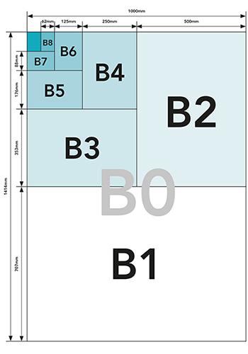 B Paper Sizes